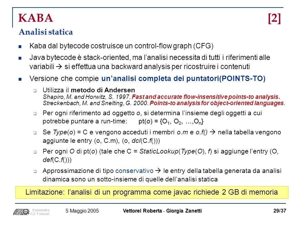 KABA [2] Analisi statica